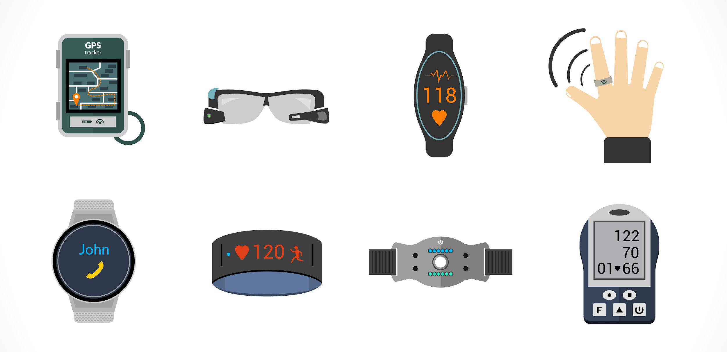 Wearable Tech Trends